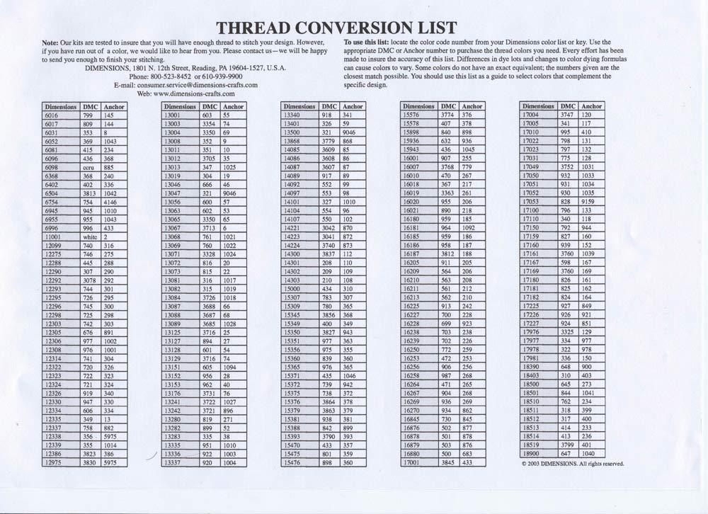 Dimensions To Dmc Thread Conversion Chart Bucilla To Dmc Floss